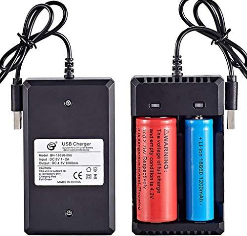 18650 Cargador USB Doble Ranura Luz antorcha Lámpara de minero Iluminación Batería de Litio Dos Ranuras Carga Independiente por huichang