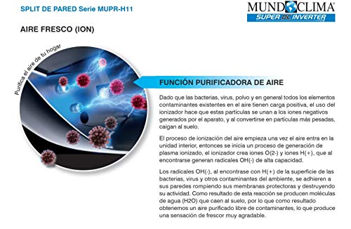 MUNDOCLIMA MUPR-12-H11