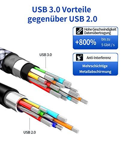 JSAUX USB 3.0 Verlängerung Kabel 2M, USB A Stecker auf A Buchse Nylon Verlängerungskabel 5Gbps Superschnelle mit Vergoldeten Kontakte für Kartenlesegerät,Tastatur, Drucker, Scanner,Kamera usw - Grau