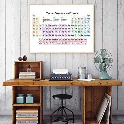 EPSMK Cuadros Decorativos Química Periódica Tabla de Elementos Impresiones en Alemán Versión Español Laboratorio Arte de la Pared Poster Decoración Lienzo Pintura - 50x70cm