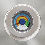 Aluminum Multi-Use Canner with Temperature Indicator by VICTORIO VKP1145