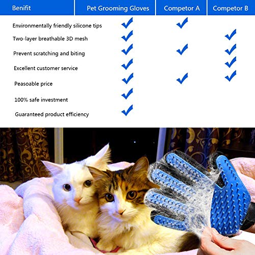 Product Image 7: PICKVILL Efficient Pet Hair Remover Mitt Enhanced 5 Finger Design Gentle Deshedding Brush Gloves for Dogs with Long and Short Fur (Multicolour)
