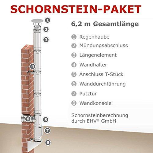 Ø 150 mm - 6,2 m Schornstein Paket doppelwandig - Wandmontage
