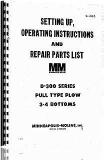minneapolis moline plow parts
