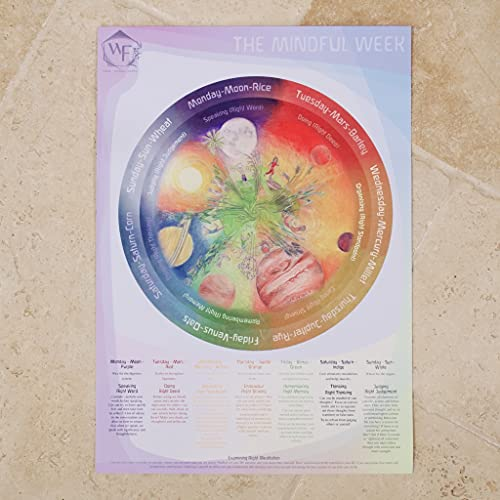 Waldorf Family Mindful Week, A3-Poster
