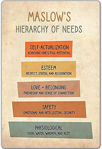 Knowledge Metal Poster Maslow'S Hierarchy Of Needs Tin Signage Bar Cafe Living Room Bathroom Kitchen Garage Home Art Wall Decoration 8inch X 12inch