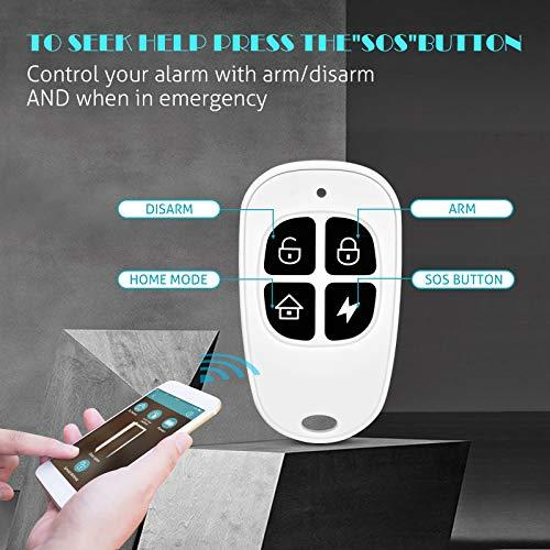 Vogvigo Sensores de puertas y ventanas