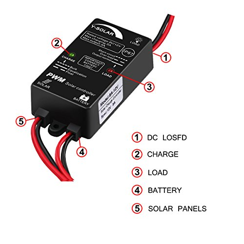 5A Waterproof Solar Charge Controller 6V 12V Auto, 5 amp Solar Panel Charging Regulator IP67 Waterproof 24Hours Load on for Lead-Acid (AGM Gel Seal Foolded) Battery