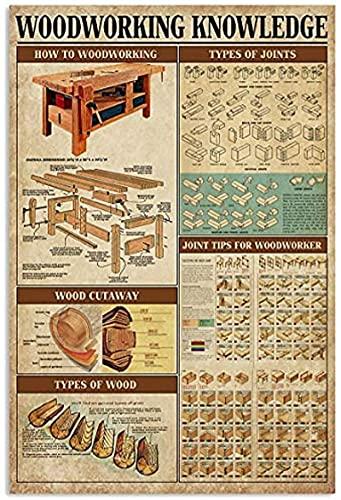 JRLDMD Posters para Pared Póster de Carpintero Vintage Cómo Trabajar la Madera Tipos de Juntas Madera Cutaway Carpintería Conocimiento Arte Abstracto de la Pared 60x90cm x1 Sin Marco