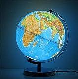 World Globe Bars Review and Comparison
