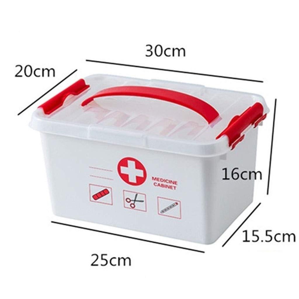 TZSMYX Botiquín Gran Caja de Kit de Medicina Cajas médicas Envase de plástico Organizador de Almacenamiento de múltiples Capas Botiquín de Primeros Auxilios Gabinete de Medicina al Aire Libre TYTZSM: Amazon.es: Hogar
