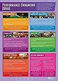Performance-Enhancing Drugs | PE-Poster | laminiertes Glanzpapier mit den Maßen 850 mm x 594 mm...