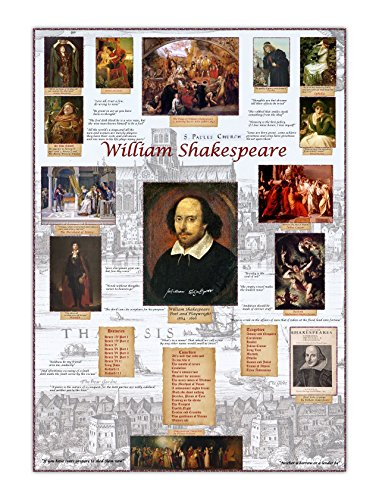 Vinyl-Poster, Motiv: William Shakespeare, 59,4 x 84,1 cm