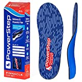 Pinnacle Plus Insoles – Runners Up