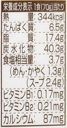 日清食品あっさりおいしいカップヌードルカレー70g×20個