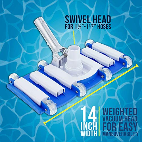 U.S. Pool Supply 14