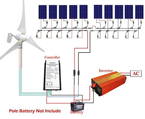 ECO-WORTHY 1400 W Off Grid solar-wind System: 400 Watt Wind Turbine Generator mit Hybrid Laderegler + 100W Solarzellen + 3000 Watt 24 V auf 230 V Off Grid Wechselrichter