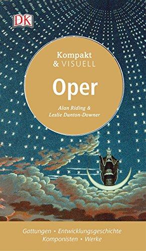 Kompakt & Visuell Oper