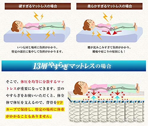 13層やすらぎマットレスシングル快眠安眠翌朝スッキリ腰痛肩こり