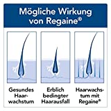 Regaine Männer Schaum 5% Minoxidil - 7