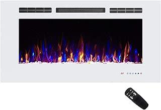 Best 40 inch fireplace insert Reviews