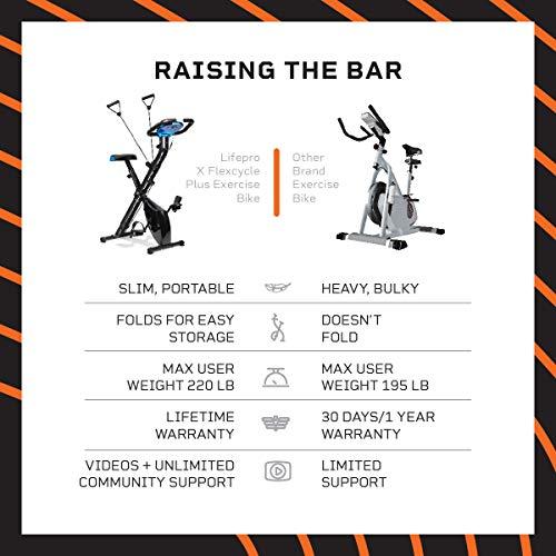 Product Image 5: LifePro Foldable Stationary Bike, Pulse Sensors, Adjustable Resistance – Slim Portable Bike Exercise Machine for Indoor Cycling, Home Gym, Workout – Fitness Equipment for Men, Women, Seniors