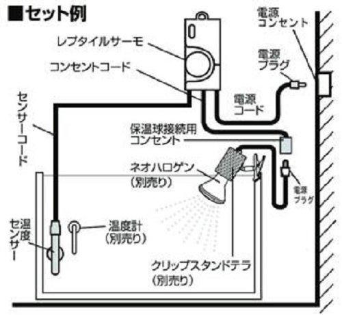 カミハタ『レプタイルサーモ(500630)』