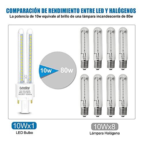 EXTRASTAR Bombillas LED