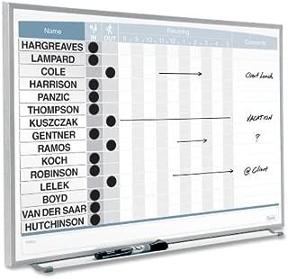 QRT33704 - Horizontal Matrix Employee Tracking Board