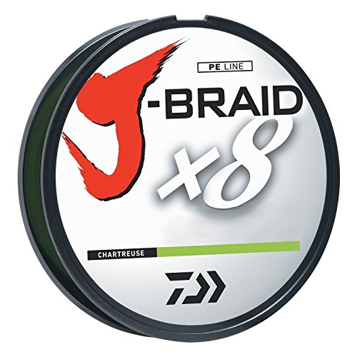 Best Value Braided Line for Surf Casting