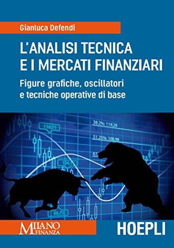 L'analisi tecnica e i mercati finanziari: Figure grafiche, oscillatori e tecniche operative di base