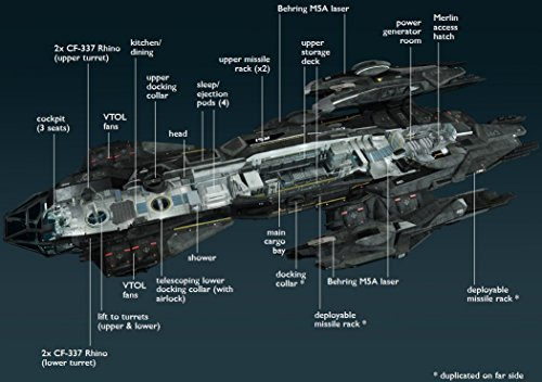 Star Citizen Rear Admiral Package with Lifetime Insurance (LTI)
