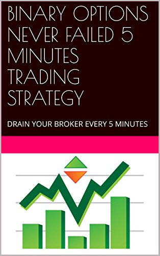 5 minute binary options trading phixr betting online