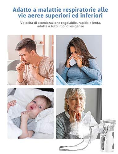 YOHOOLYO Aerosol Portatile, Kit Nebulizzazione Sostituibile, Aerosol Ultrasuoni Silenzioso, Frequenza di Nebulizzazione Modulabile con Boccaglio e Maschera per i Bambini e Adulti Ricaricabile con USB