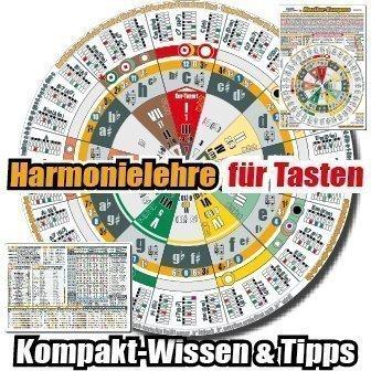 """Harmonielehre & Musiktheorie einfach, schnell & effektiv lernen am """"Musiker-Kompass Klavier/Keyboard"""", auch für Bläser & Streicher: sehen-spielen-hören-verstehen. Zum Üben, Transponieren, Improvisieren, Songwriting, Lernen."""