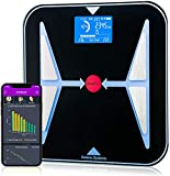 SureFiz Inventive, Super Smart, Body Composition AI WiFi Scale, Ideal for Weight Loss, Weight Maintenance, and Athletes, Innovative Unique Features Present Holistic and Comprehensive Solution