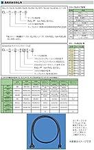 沖電線(OKI) カメラリンクケーブル(Camera Link) CL-K-SS-P-050 (5m)