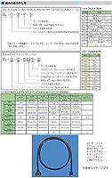沖電線(OKI) カメラリンクケーブル(Camera Link) CL-K-MM-070 (7m)