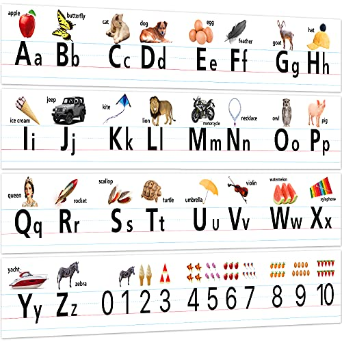 Alphabet Bulletin Board Set for Classroom, ABC and Numbers 0-10 Strip Border for Wall, with Transparent Adhesive, Learning Supplies for Kindergarten/Nursery/Preschool/Bedroom Decorations