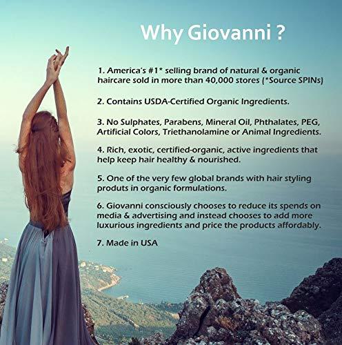 giovanni(ジョバンニ)2chicモイストコンディショナー250ml