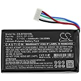 Replacement Battery for EXFO OX1,OX1 Optical Fiber Multimeter,OX1 Optical Explorer,fit Part no E018,GP-3150