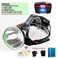 強力なP50 LEDヘッドランプ照明鉱山ヘッドトーチ狩猟USB充電式ヘッドランプトーチライトヘッドライトLinternasサイクリング (色 : C type opinion 3)
