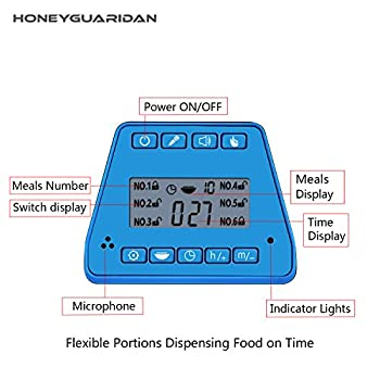 honeyguaridan Distributeur Automatique de Nourriture pour Animaux de Compagnie avec Rappel Vocal et programmateur. 6 Repas pour Chien (Moyen, Petit) et Chats