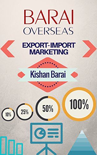 Export Import Marketing Made Very Easy: International Marketing With Strategies (English Edition)