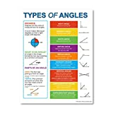 Angles Poster - Geometrie-Poster (Mathematik-Poster für