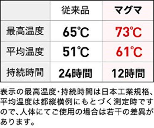桐灰化学めっちゃ熱いカイロ貼るマグマ衣類に貼るカイロすぐ高温・屋外で冷めない10個入