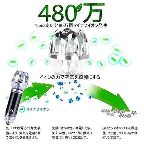 Neolight車載空気清浄器イオン発生器シガーソケット取り付け型12V車専用黒