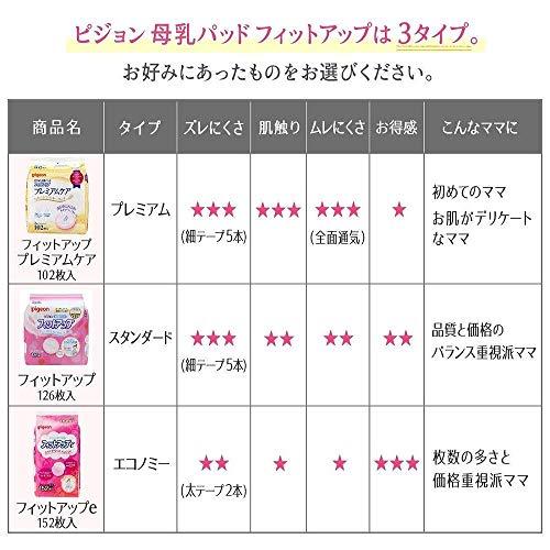 【Amazon.co.jp限定】ピジョン母乳パッドフィットアップ136枚入母乳育児をする多くのママに選ばれている母乳パッドマルチカラー136枚入×2個0か月~