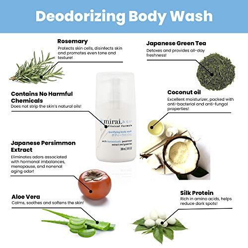 Purifying and Deodorizing Body Wash | Persimmon & Green Tea Extract to Help with Nonenal Body Odor Associated with Aging | Body Soap for Men and Women | Travel Size