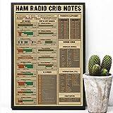 MG global Vintage Ham Radio Crib Notes Unframed Poster,